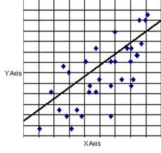 scatter plot online  scatterplot makerscatter plot tool